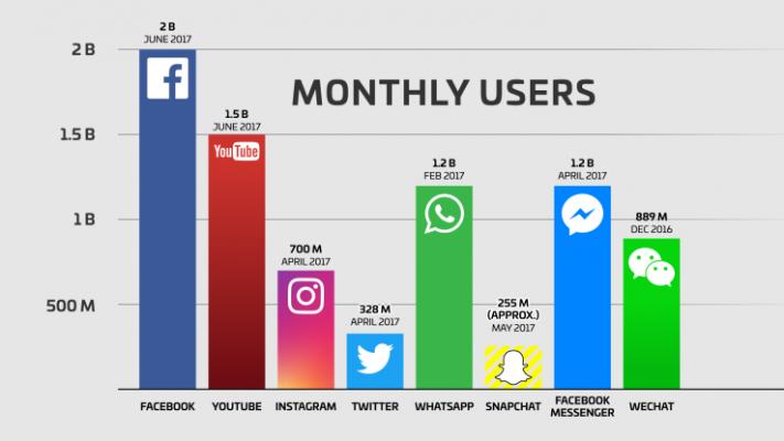japan social media statistics 2018