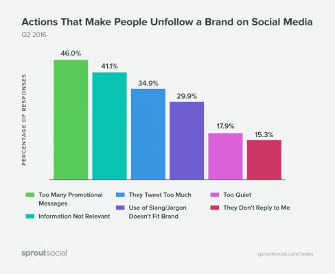 social media marketing in Japan