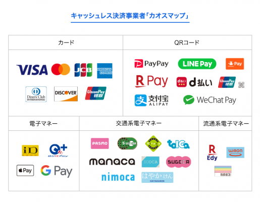 cashless payment japan