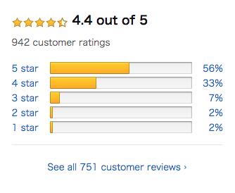 amazon reviews screenshot