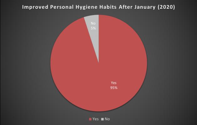japanese consumer behavior personal hygiene